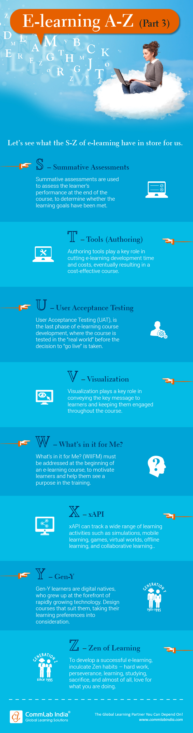E-learning A-Z Terms: Part 3 [Infographic]