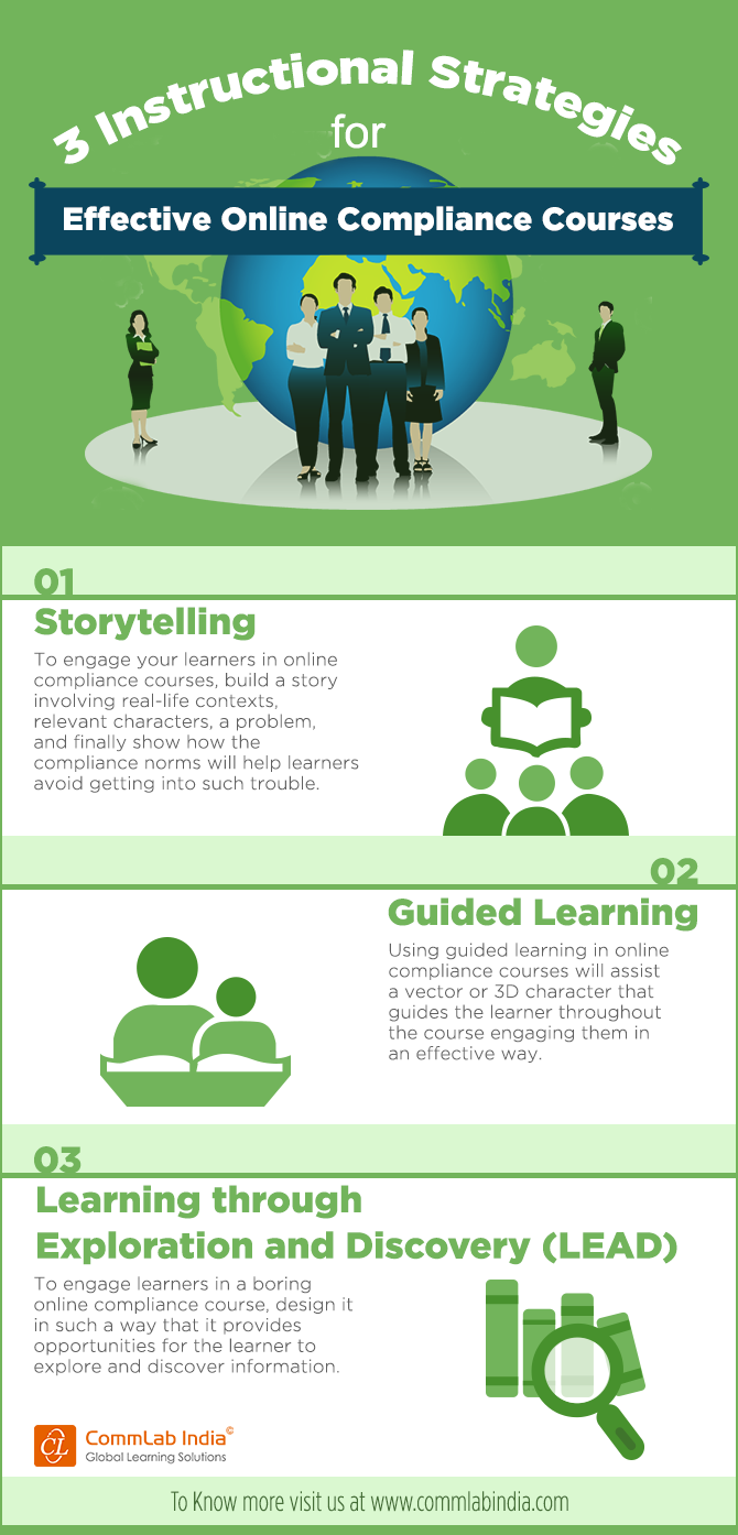 3 Instructional Strategies for an Effective Online Compliance Course [Infographic]