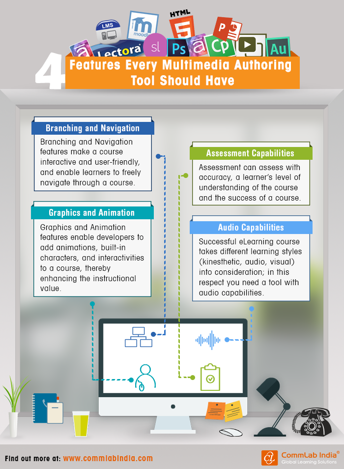 4 Features Every Multimedia Authoring Tool Should Have [Infographic]