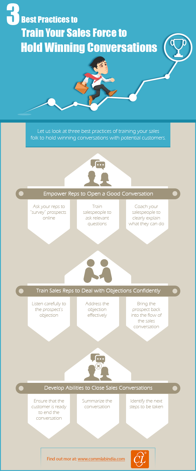 3 Best Practices to Train Your Sales Force to Hold Winning Conversations [Infographic]