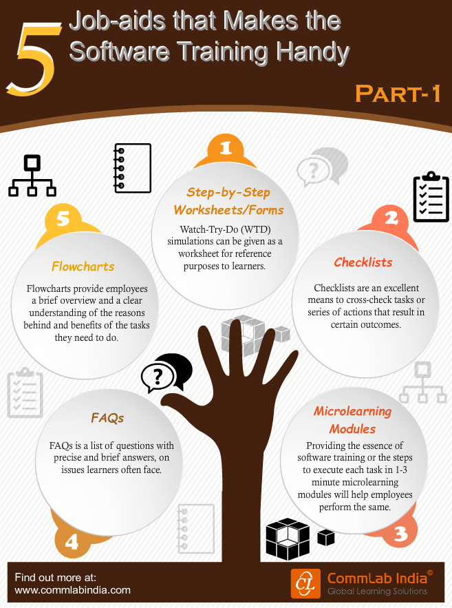 5 Job-aids that Make Software Training Handy (Part 1) [Infographic]