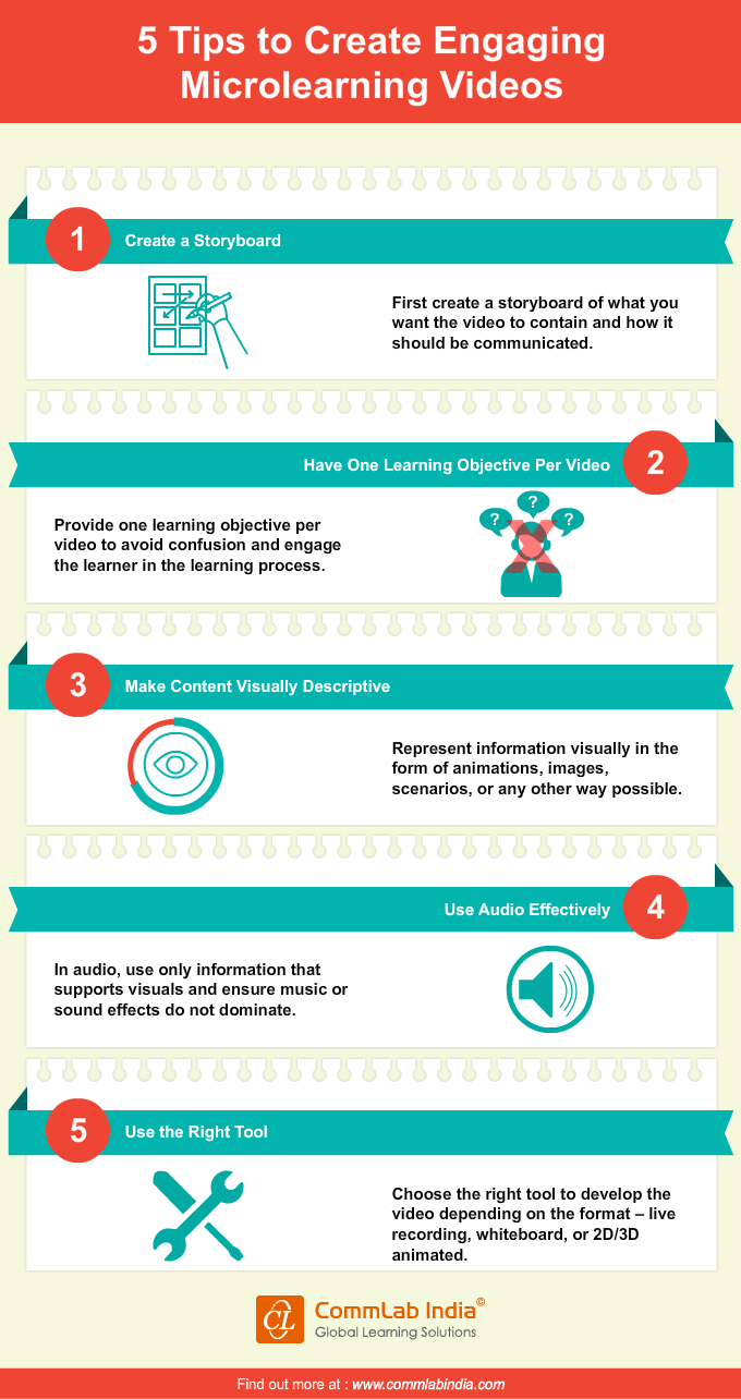 5 Tips to Create Engaging Microlearning Videos [Infographic]