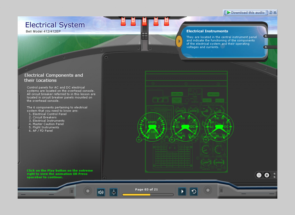 Develop simulations of the equipment