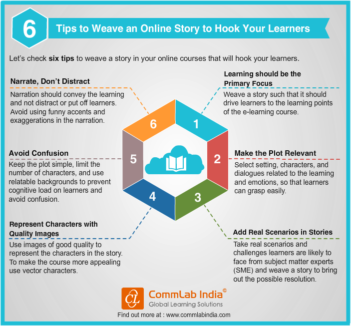 6 Tips to Weave an Online Story to Hook Your Learners [Infographic]