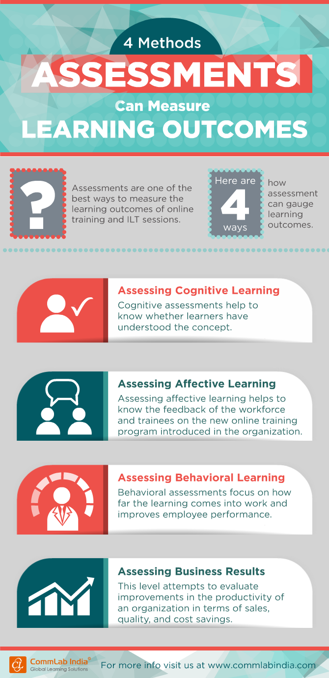 4 Ways Assessments Help Measure Learning Effectiveness [Infographic]