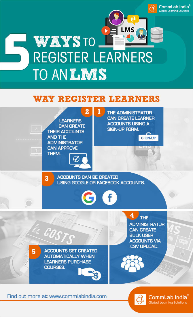5 Ways to Register Learners to an LMS [Infographic]