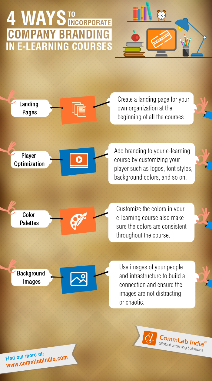 4 Ways to Your Incorporate Company Branding in E-learning Courses [Infographic]