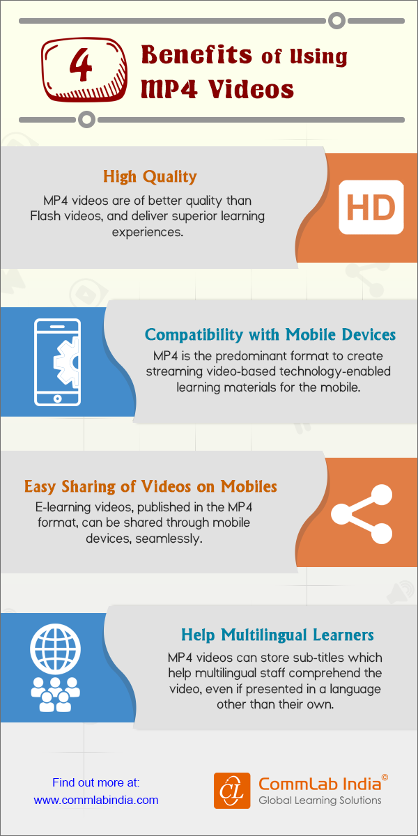 4 Benefits Of Using Mp4 Videos Infographic  Elearning Blogs-1662
