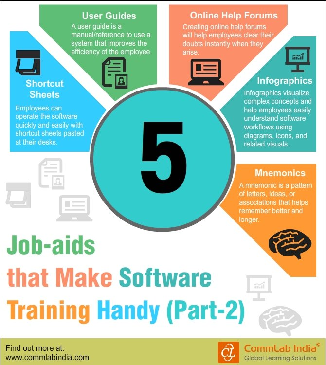 5 Job-aids that Make Software Training Handy (Part 2) [Infographic]