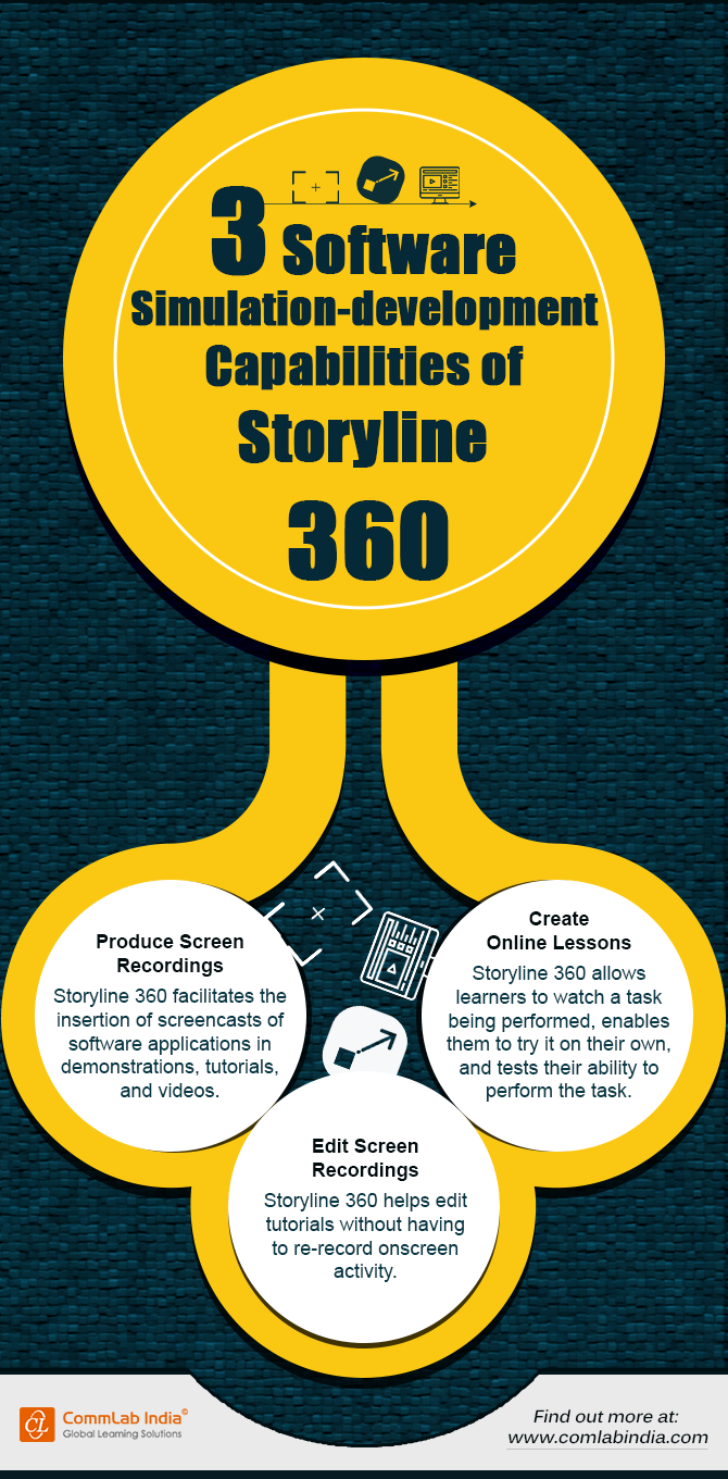 3 Software Simulation-development Capabilities of Storyline 360 [Infographic]