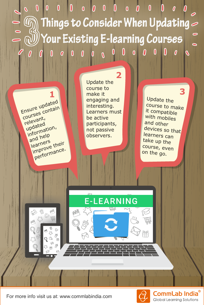 3 Things to Consider When Updating Your Existing E-learning Courses [Infographic]