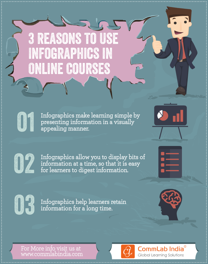 3 Reasons to Use Infographics in Online Courses [Infographic]