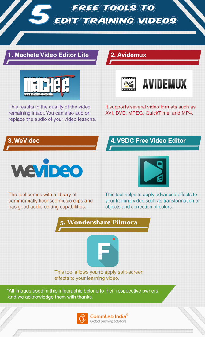 5 Free Tools to Edit Training Videos [Infographic]