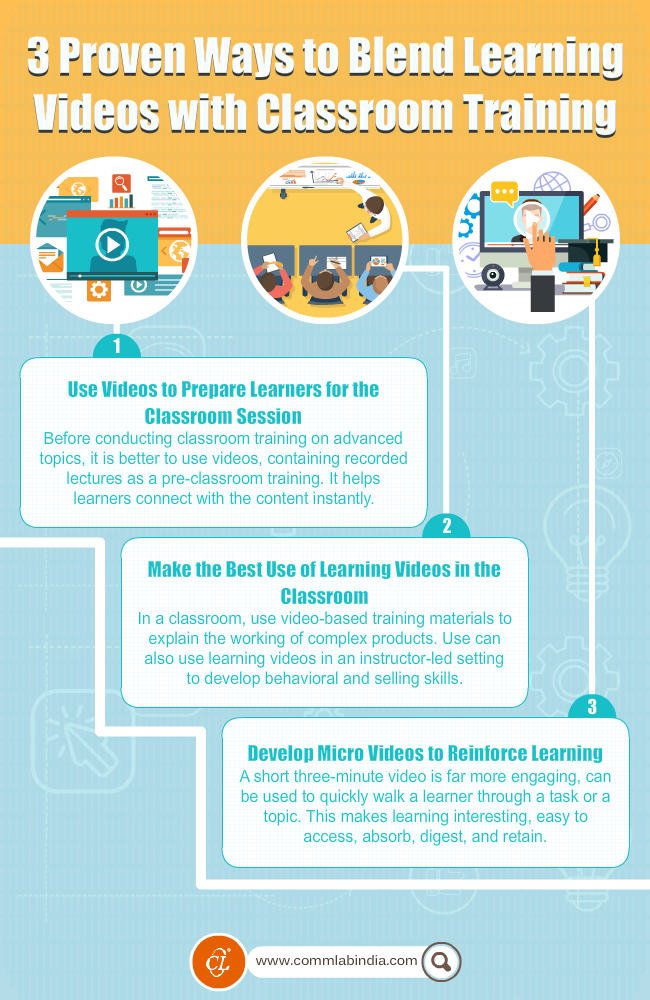 3 Proven Ways to Blend Learning Videos with Classroom Training [Infographic]