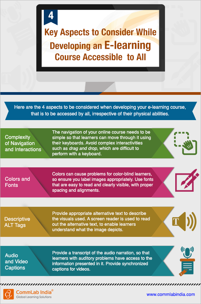 4 Key Aspects to Consider While Developing an E-learning Course Accessible to All [Infographic]