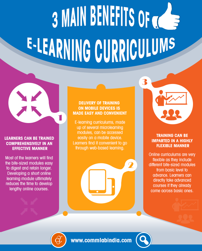 3 Main Benefits Of E Learning Curriculums Infographic