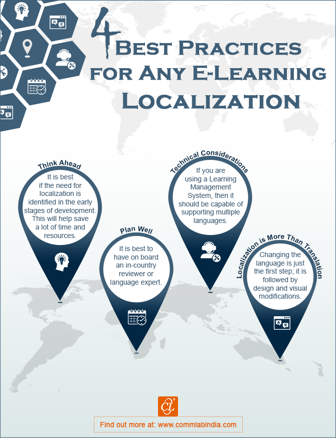 4 Best Practices for Any E-learning Localization [Infographic]