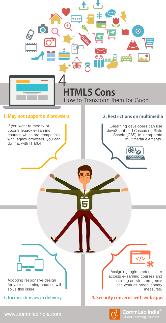4 HTML5 Cons - How to Transform them for Good [Infographic]