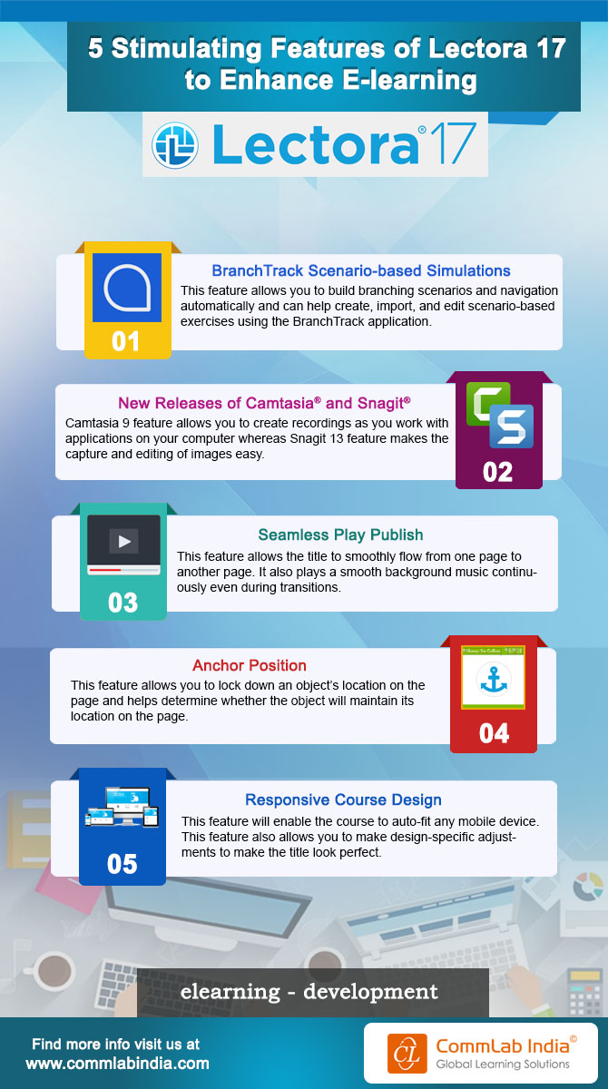 5 Stimulating Features of Lectora 17 to Enhance E-learning [Infographic]