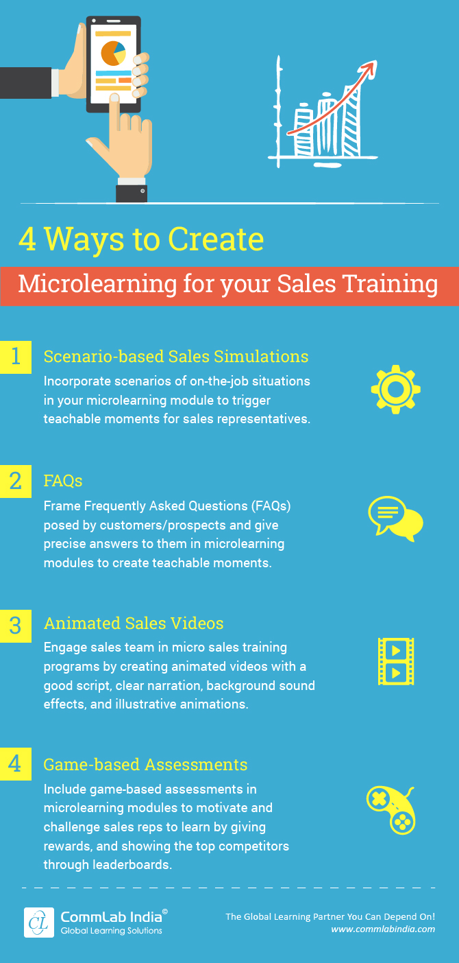 4 Ways to Create Microlearning for your Sales Training [Infographic]
