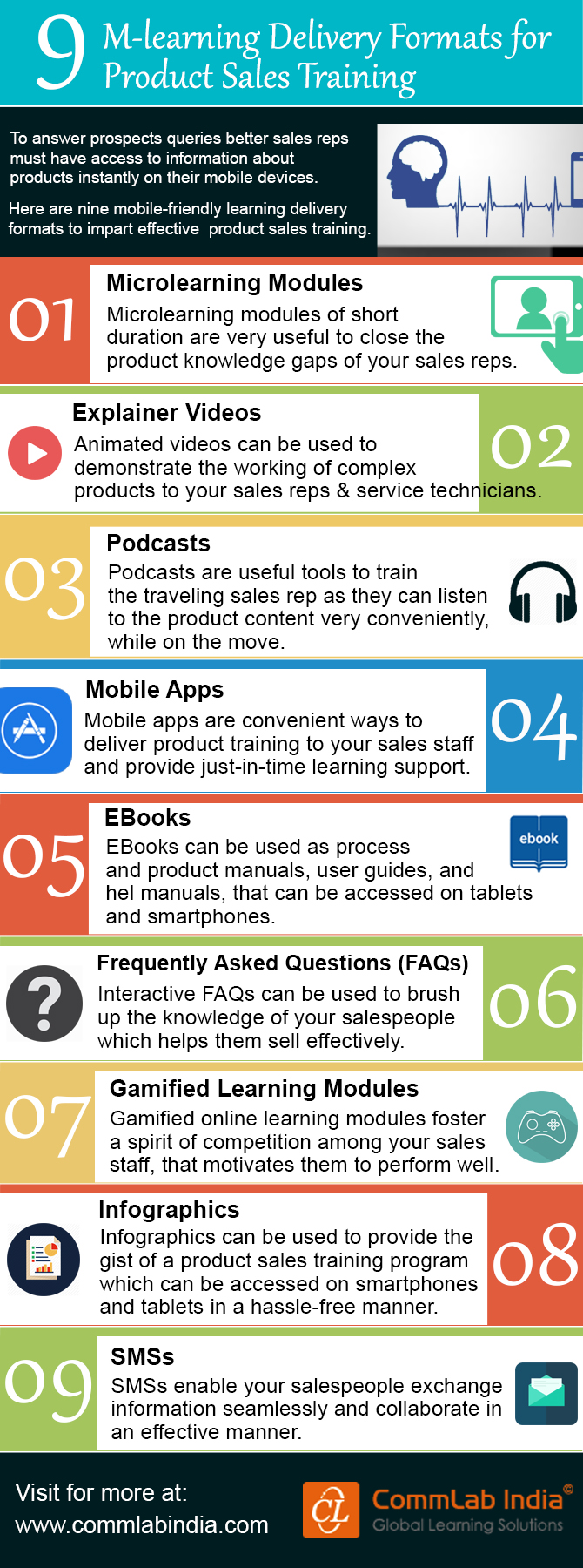 9 M-Learning Delivery Formats For Product Sales Training [Infographic]