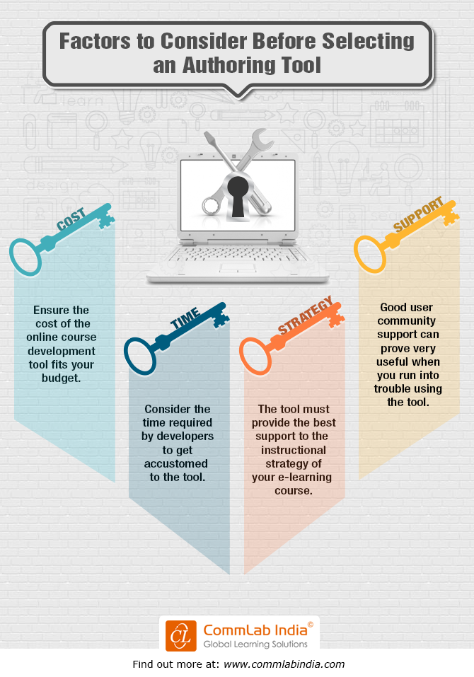 Factors to be Considered Before Selecting an Authoring Tool [Infographic]