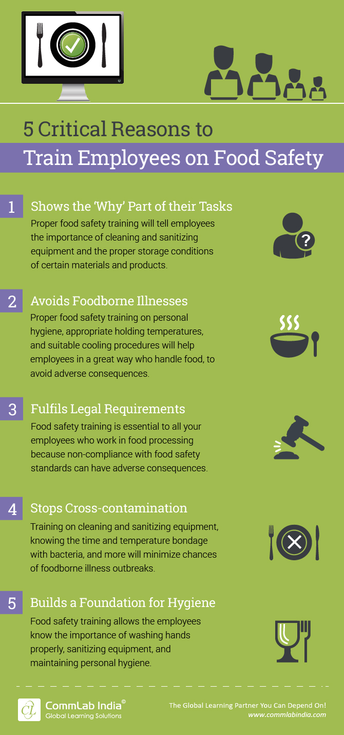 5 Critical Reasons to Train Employees on Food Safety [Infographic]