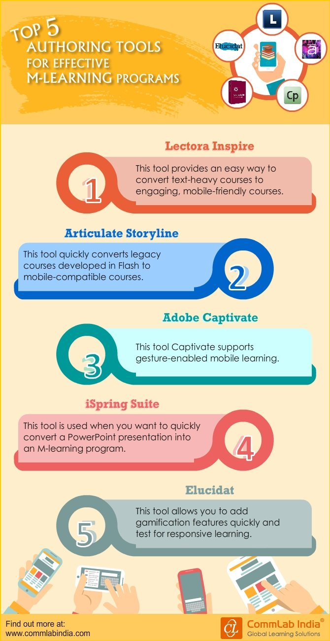 Top 5 Authoring Tools for Effective M-learning Programs [Infographic]