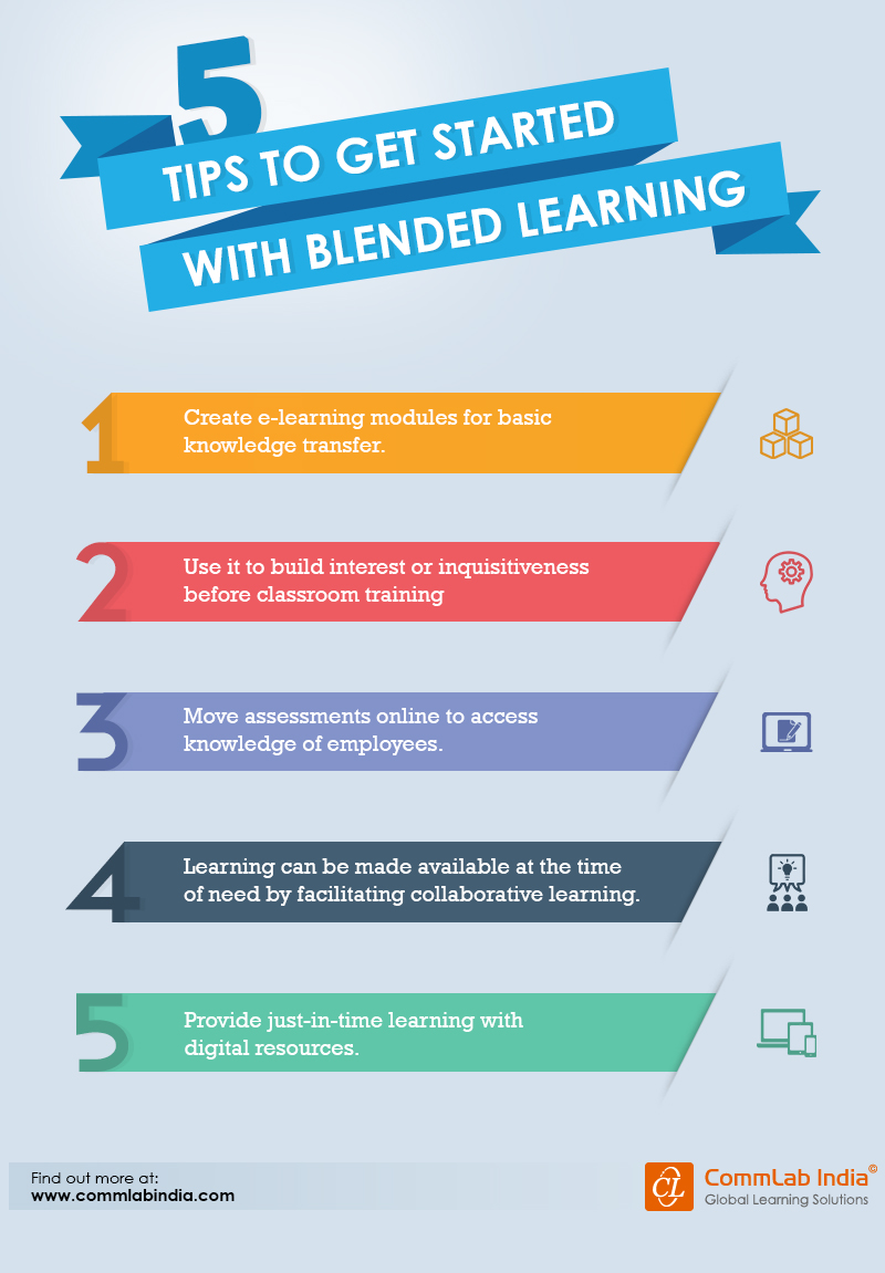 5 Tips to Get Started with Blended Learning [Infographic]