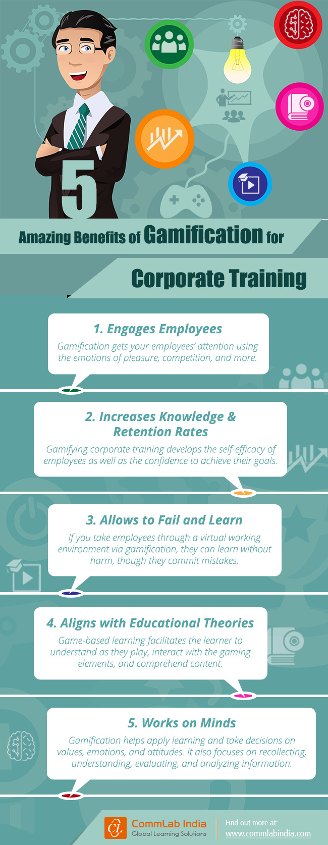 5 Amazing Benefits of Gamification for Corporate Training [Infographic]