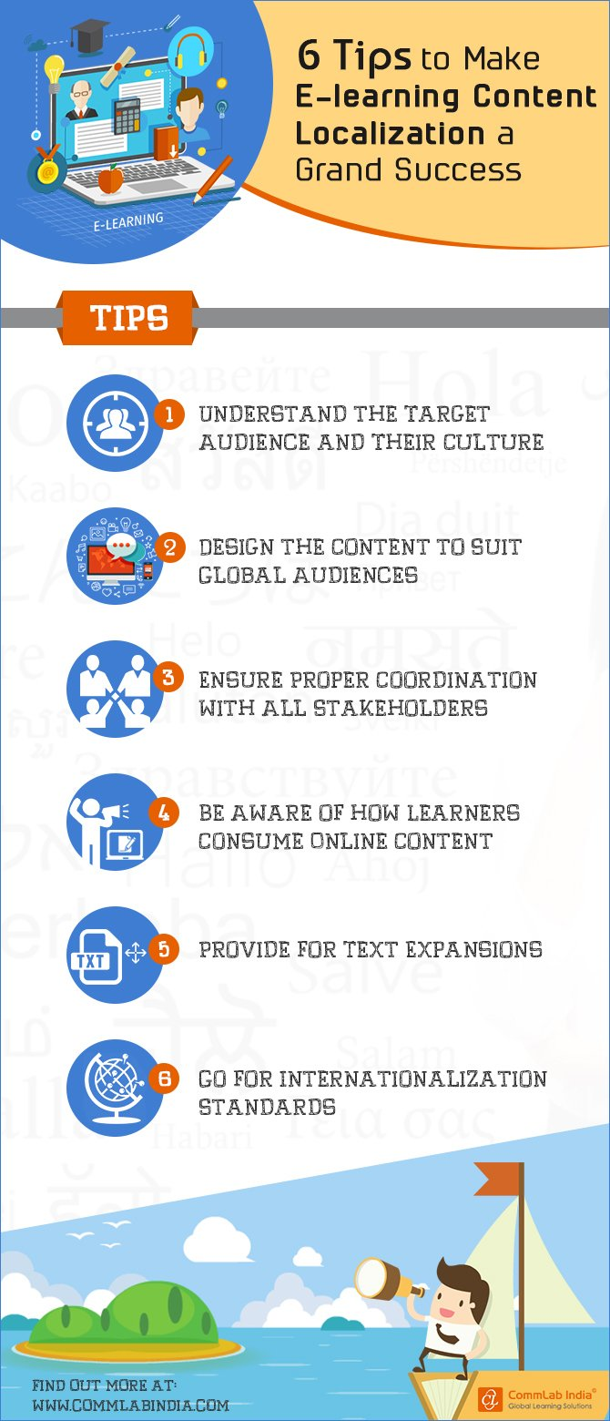 6 Tips to Make E-learning Content Localization a Grand Success [Infographic]