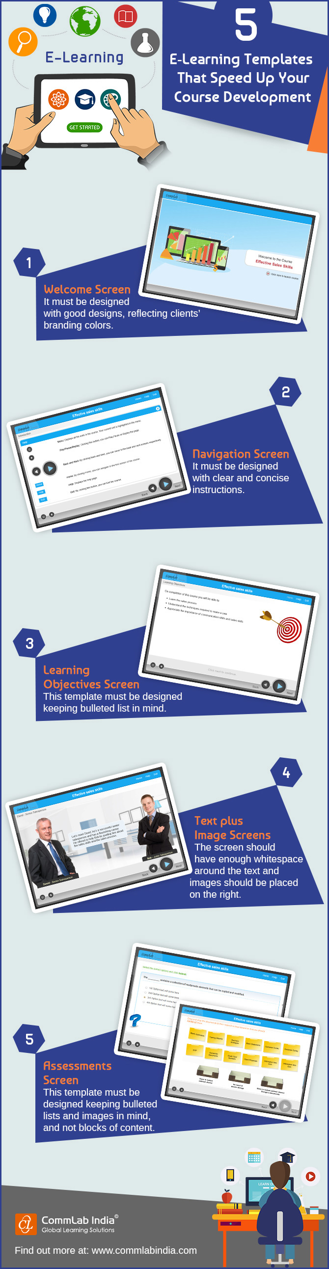 6 E-learning Templates that Speed Up Your Online Training Course Development [Infographic]