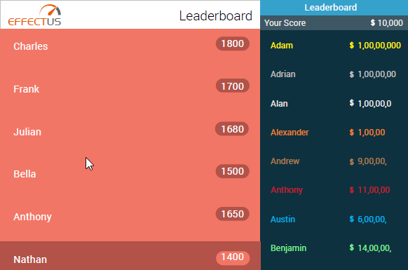 Leaderboard in LMS