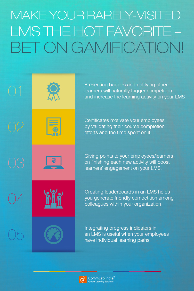 Make Your Rarely-Visited LMS the Hot Favorite - Bet on Gamification! [Infographic]