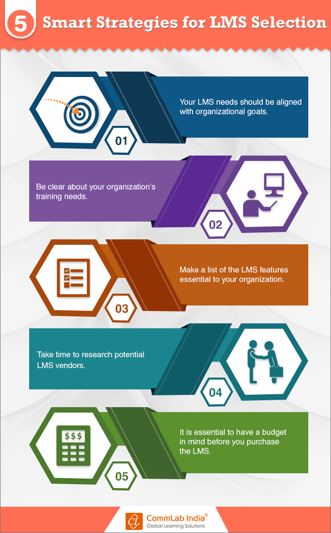 5 Smart Strategies for LMS Selection [Infographic]
