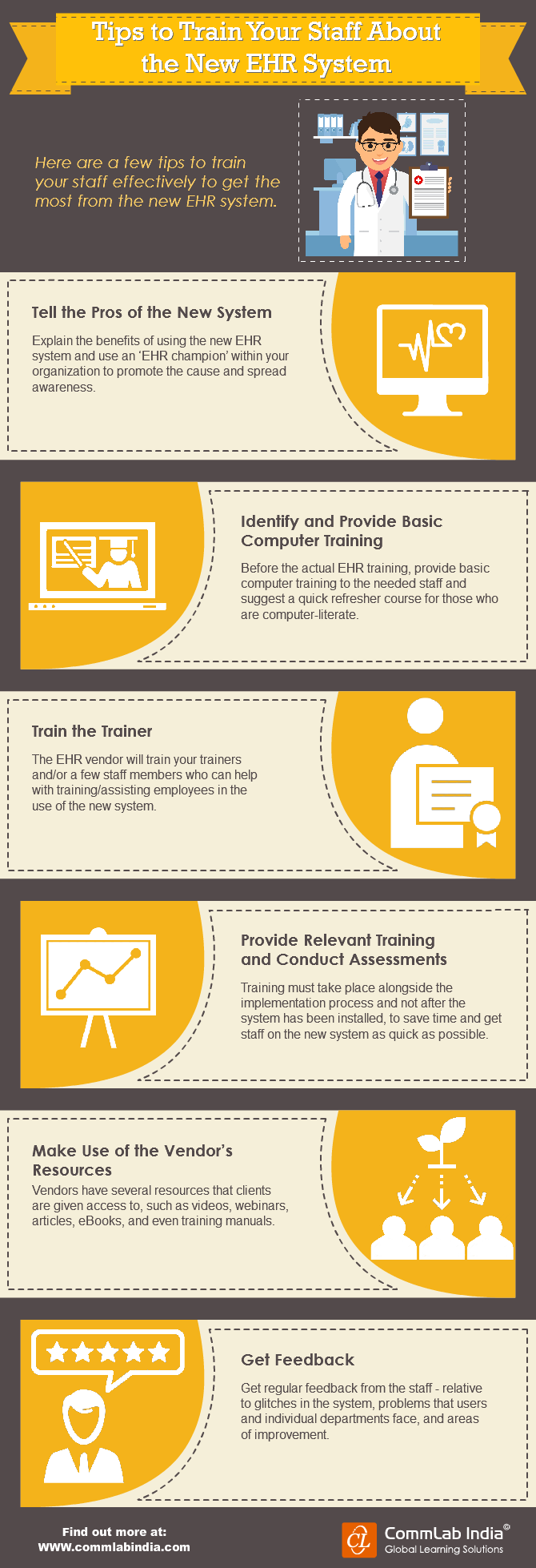 Tips to Train Your Staff about the New EHR System [Infographic]