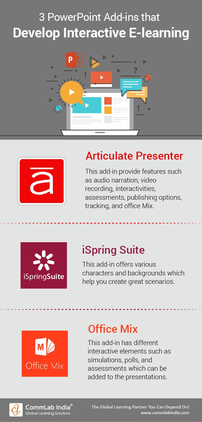 3 PowerPoint Add-ins to Develop Interactive E-learning [Infographic]