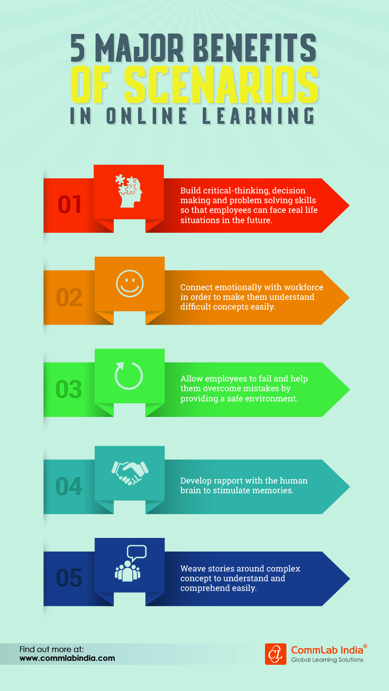 5 Major Benefits of Scenarios in Online Learning [Infographic]