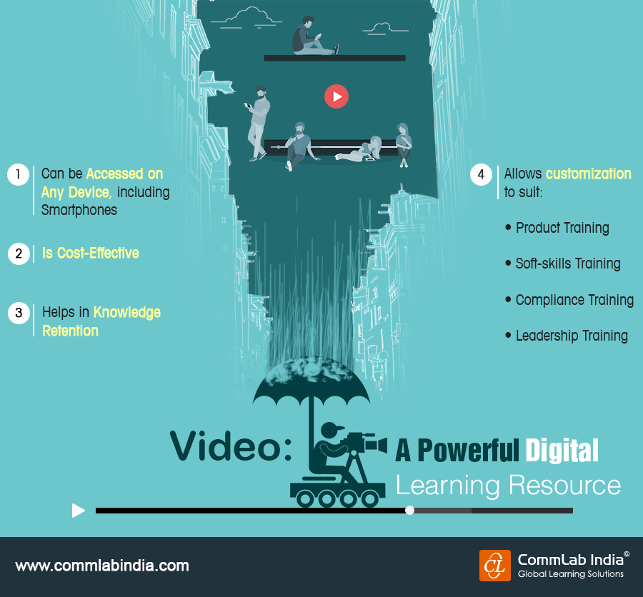 Video: A Powerful Digital Learning Resource [Infographic]