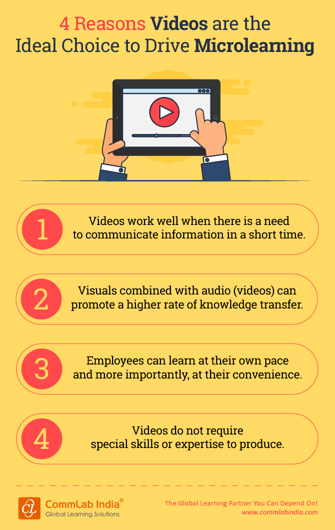 4 Reasons Videos are the Ideal Choice to Drive Microlearning [Infographic]