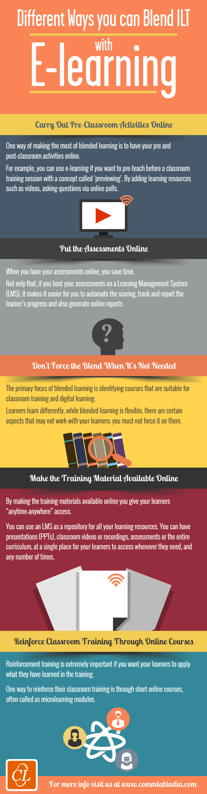 Different Ways You Can Blend ILT with E-learning [Infographic]