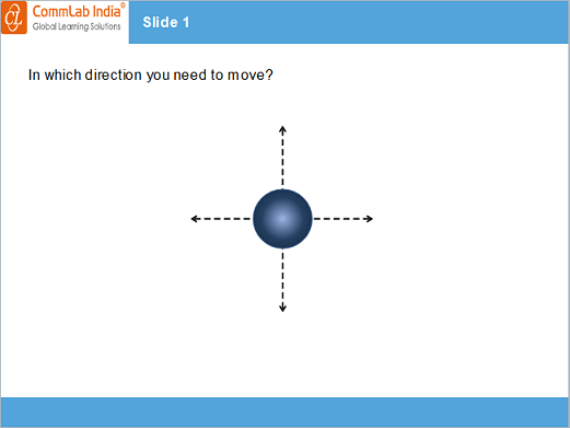 Create a slide and insert an object