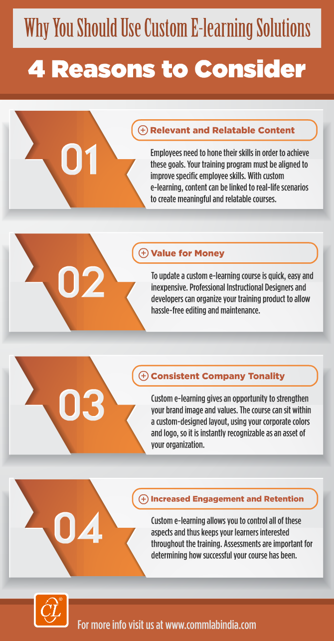 Why You Should Use Custom E-learning Solutions: 4 Reasons to Consider [Infographic]