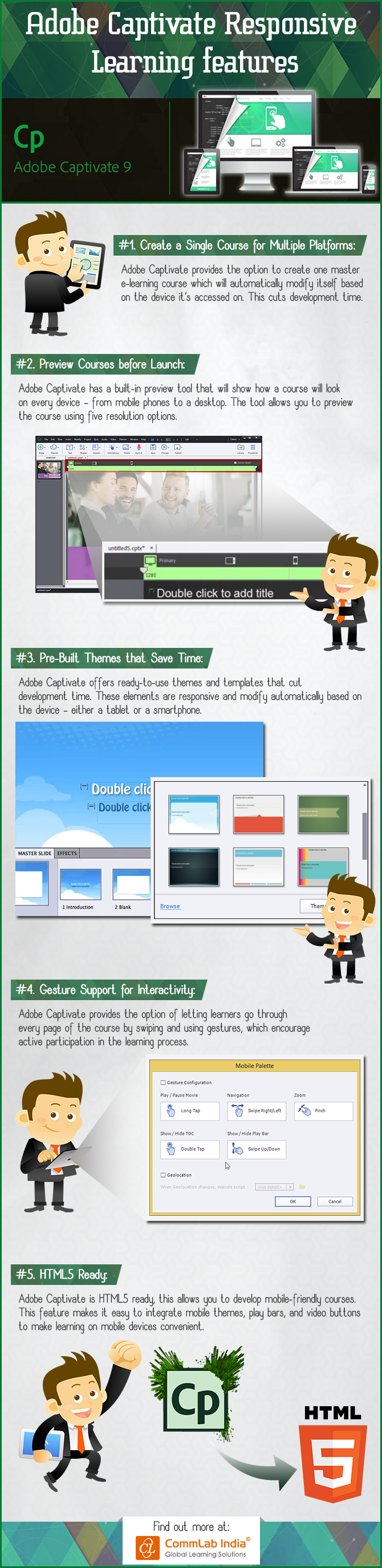Adobe Captivate Responsive Learning Features [Infographic]