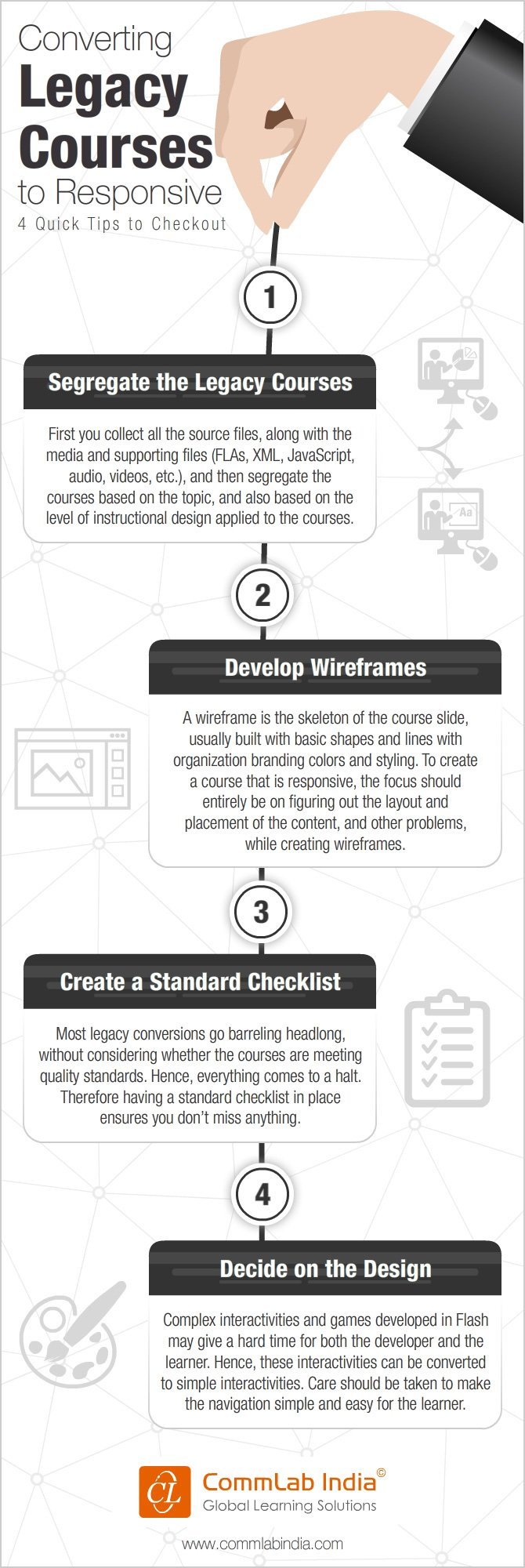 Converting Legacy Courses to Responsive - 4 Quick Tips to Check [Infographic]