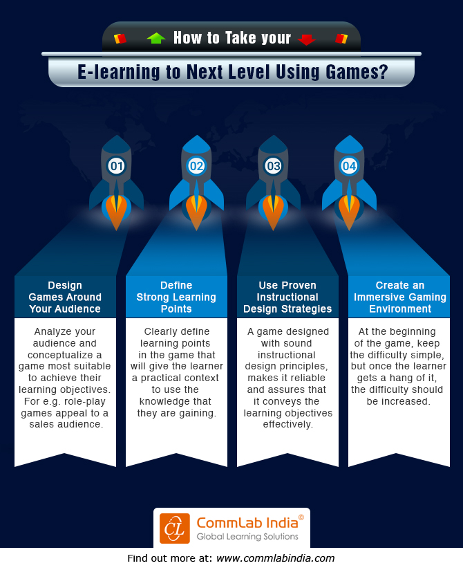 How to Take Your E-learning to the Next Level Using Games [Infographic]