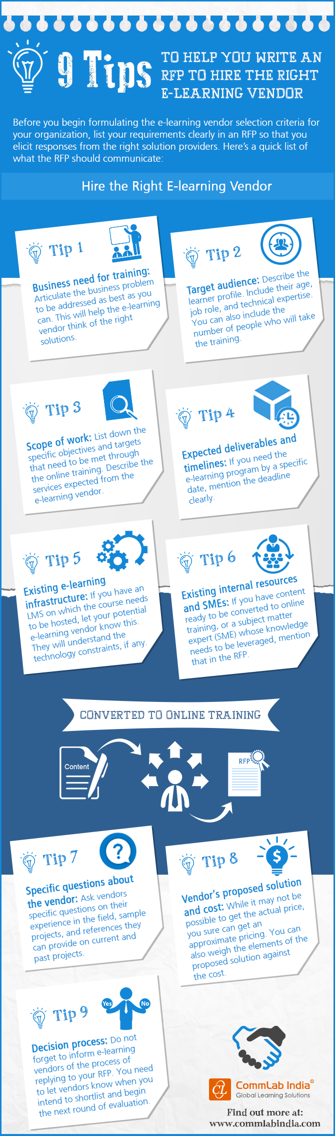 9 Tips that Help You Write an Effective RFP to Hire an E-learning Vendor [Infographic]