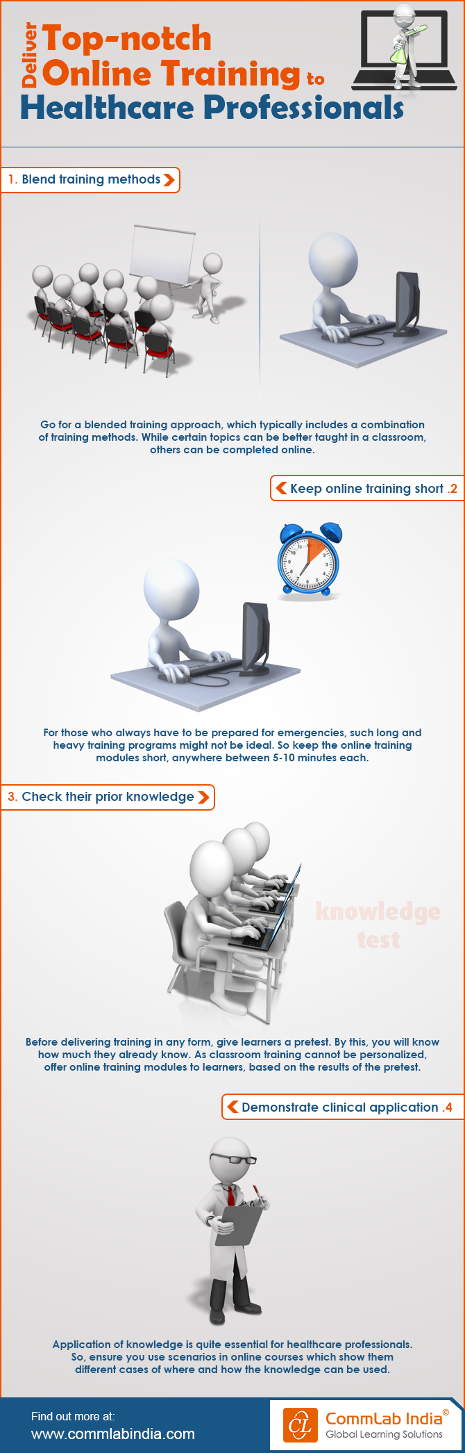 Deliver Top-Notch Online Training to Healthcare Professionals – 4 Best Practices [Infographic]