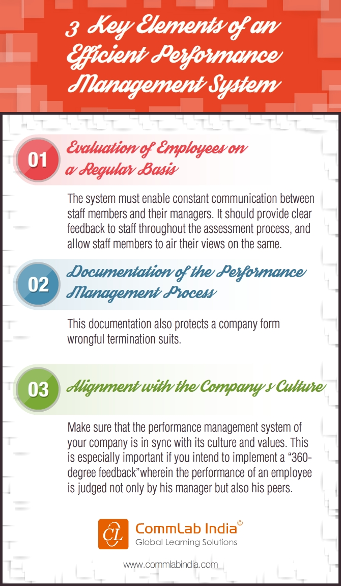 3 Key Elements of an Efficient Performance Management System [Infographic]