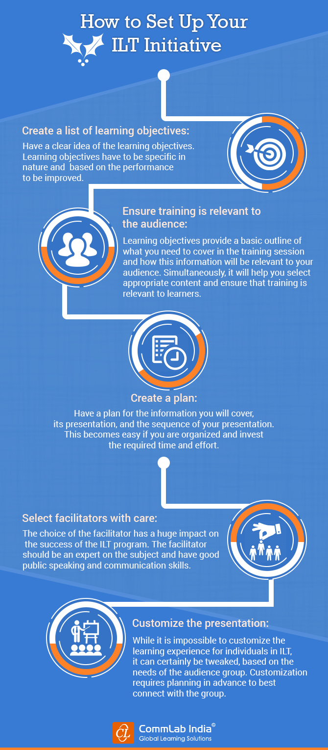How to Set Up Your ILT Initiative [Infographic]